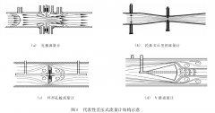 差压式孔板流量计缩径管段流场数值解决方案