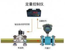 润中仪表对于简易流量定量控制系统如何配置的简要介绍